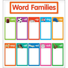 The 25+ best Family bulletin boards ideas on Pinterest | Classroom ...