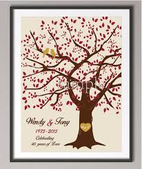 40th wedding anniversary poster canvas painting wall art prints pictures personalized wedding gifts family tree wall on personalized wedding gifts wall art with 40th wedding anniversary poster canvas painting wall art prints
