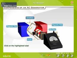 ac generator ac generator