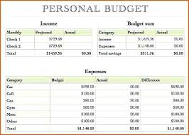 microsoft word budget template budget template word financial budget templates word memo training