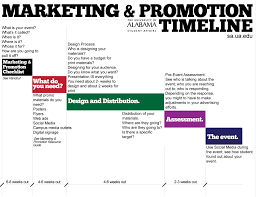 Event Timeline Sample Event Marketing Plan Google Search Spread The Word Pinterest 13