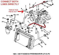 2003 international 4300 wiring diagram wirdig wiring diagram additionally 2003 chevy impala wiring diagram further