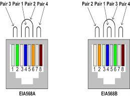 s i1 wp com www puzzle bobble com wp content rj45 wiring diagram at Cat5e Wiring Diagram