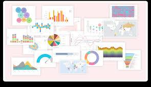 Zoho Charts Zoho Analytics Tour