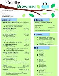 Sample Teaching Resume Amazing Teaching Resume Experienced Teacher For Samples Elementary Sample