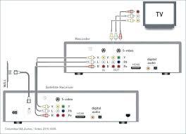 internet wiring diagram cool wiring diagram wiring diagram internet wiring diagram satellite dish internet wiring diagram cat5 internet wiring diagram