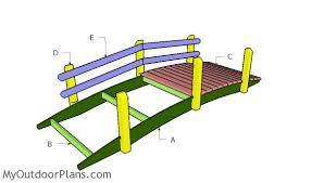 building a garden bridge