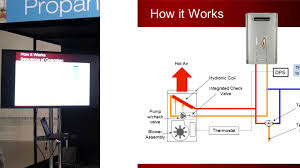 How Do Hot Water Heaters Work How To Use A Tankless Water Heater In A Forced Air Heating System