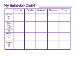 Behavior Chart By Early Childhood Resource Center Tpt