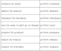 Spanish Conjugation Chart Present Yo Irregulars