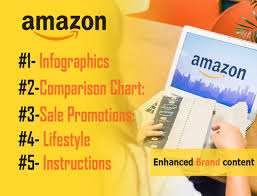 Amazon Product Comparison Chart Design Amazon Product Listing Images