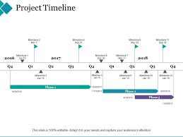 Timeline On Ppt Project Timeline Ppt Slides Designs Download Powerpoint