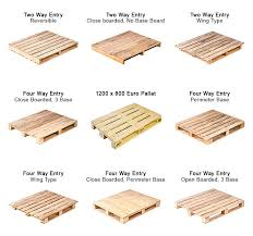 types wood pallets furniture. albion pallets sell these wood pallet types furniture o