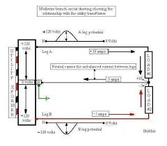 4 wire 220 to 3 wire 220 diagram 4 image wiring wiring diagram for a 220 volt outlet the wiring diagram on 4 wire 220 to 3