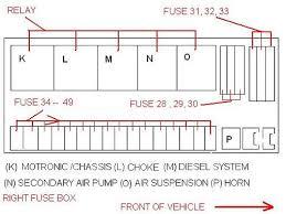 e500 fuse box diagram car wiring diagram download cancross co Mercedes Benz Fuse Box Diagram 100 ideas 2001 c240 fuse diagram on elizabethrudolph us e500 fuse box diagram r230 fuse diagramfusefree download printable wiring diagrams mercedes benz e500 fuse box diagram