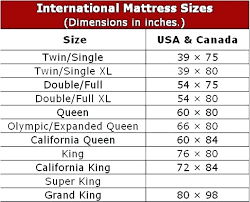 mattress sizes double vs full. Double Bed Sheet Size Fitted Sizes Single Measurements Queen Linen In Feet Mattress Vs Full