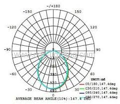 led downlight wiring diagram wiring diagram and hernes downlight wiring diagram 240v and hernes