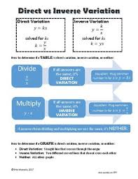 Direct Variation Chart Direct Vs Inverse Variation Help For Determining What You Have