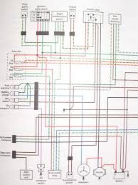 bmw k1200lt wiring diagram schematic pictures 19421 linkinx com bmw k1200lt wiring diagram schematic pictures