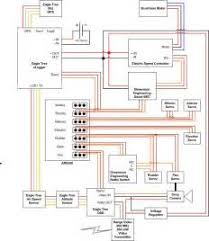 similiar wiring schematic electric plane keywords electric rc car wiring diagram electric get image about wiring