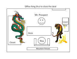 office feng shui layout. Remarkable Office Dragon And Elegant Feng Shui Bagua Layout F