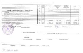 Отчёт о финансовых результатах курсовая работа ДагФиш Рыба в  Анализ отчета о финансовых результатах курсовая работа Теория по экономической теории Службой и ЦБ РФ можно попробовать составлять два отчета о финансовых