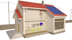 Rooftop Pv System Design General Configuration Of Rooftop Solar Power Plants Hinrenblog