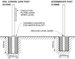 How To Install A Steel Fence Post Into The Ground Using Concrete