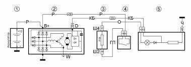 Система зарядки генератор реле регулятор напряжения реле  Система зарядки генератор реле регулятор напряжения реле контроля зарядки монтажный блок замок зажигания вольтметр