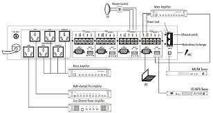 pa system wiring diagram pa wiring diagrams cars pa system wiring diagram nilza net