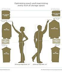 closet rod height standard heights for closet rods rod height creative building closet rod height
