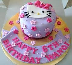 Kitty Cake Decoration 2019