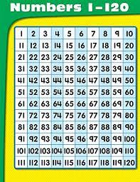 Carson Dellosa Numbers 1 120 Chart 114201