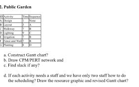 Solved 2 Public Garden Idactivit A Design Time Sequence