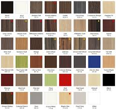 view greenlam master collection colors