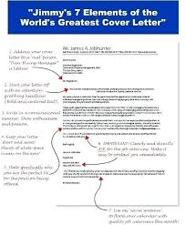 Cover Letter Generator Free Mesmerizing Cover Letter Builder For Free U48 Resume Format Examples