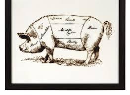 Pig Butcher Chart Art Pig Butcher Chart Series Art Z Gallerie Farm