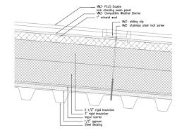 Metal Roofing Compatibility Chart Gallery Of Roof Panel Standing Seam 11
