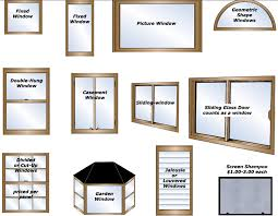 Creative Different Types Of Windows For Homes Window In Isometric View  Craftsman Home
