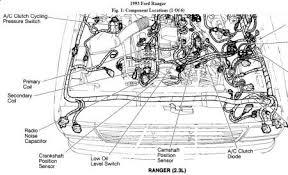 1992 ford ranger engine diagram wiring diagram fascinating 1992 ford ranger engine diagram wiring diagram mega 1992 ford 4 0 engine diagram wiring diagram