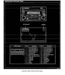 2006 kia sorento radio wiring diagram 2006 image 2006 kia sorento radio wiring diagram 2006 auto wiring diagram on 2006 kia sorento radio wiring