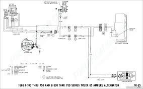 1969 f150 wiring diagram circuit diagram symbols \u2022 97 f150 wiring diagram radio 1969 f150 wiring diagram and 1983 ford wellread me rh wellread me 2008 f150 wiring diagram 86 f150 wiring diagram