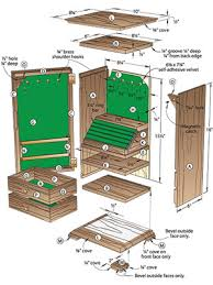woodworking blueprints projects with step by step easy simple to