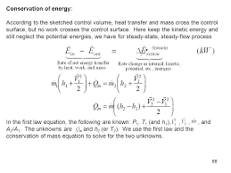 56 conservation of energy according to the sketched control volume heat transfer and mass