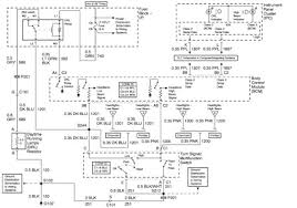 2005 kenworth w900 wiring diagram basic guide wiring diagram \u2022 kenworth w900 wiring schematic solved 2005 kenworth w900 why does the low air warning fixya for rh jialong me 2003 kenworth w900 battery diagram kenworth w900 wiring schematic diagrams