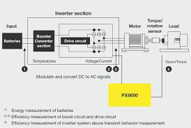 px8000 precision power scope digital power analyzers power screen shot 2014 01 09 at 4 26 18 pm
