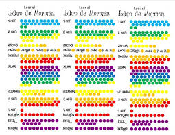 Book Of Mormon Reading Chart Printable Printable Book Of Mormon Reading Chart A Moms Take