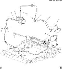 wiring diagram for 2009 buick lucerne wiring discover your 2008 buick lucerne power steering hose cadillac xlr wiring diagram