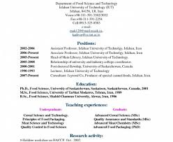 Resume Cv Meaning Enchanting Cover Letter Meaning Definition Resume Cv Define Meaning Career In