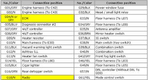 3sgte st215 wiring diagram 3sgte image wiring diagram wiring diagram ecu suzuki apv wiring diagram and schematic on 3sgte st215 wiring diagram